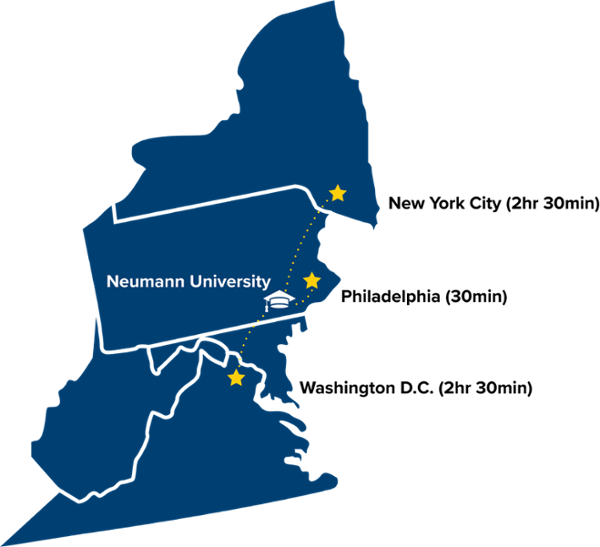 Map showing Neumann University proximity to DC New York City and Philadelphia