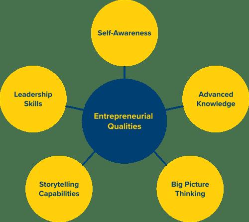 NU Entrepreneurial Qualities Graphic-1